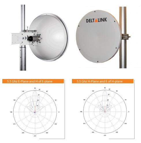 آنتن دیش 23Dbi Dual Hp دلتا لینک DeltaLink ANT-HP5523N دارایقدرت آنتن 23Dbi است که به صورت Dual polar کار کرده و بر روی آن دو کانکتور Ntype Female تعبیه شده است تا بتوان به تجهیزات متصل نمود . فرکانس کاری این آنتن 4800 – 6100 MHz می باشد و انواع رادیوهای موجود در بازار را می توان به آن متصل نمود . زاویه دید این آنتن به میزان 9 درجه بوده و به دقت بالایی در نصب این آنتن برای ارتباطات نقطه به نقطه نیاز ندارد این دیش به طور خالص از آلومینیوم ساخته شده و پایه های نگهدارنده نسبتا مناسبی برای آن طراحی شده است به طوری که در فضاهایی که دارای وزش باد زیاد است دوام خواهد آورد .