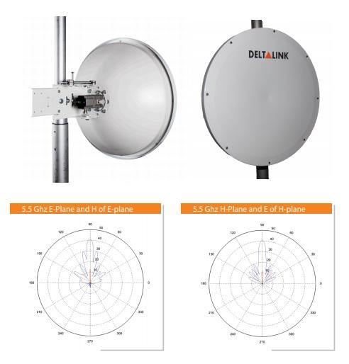 آنتن دیش 26Dbi Dual Hp دلتا لینک DeltaLink ANT-HP5526Nدارایقدرت آنتن 26Dbi است که به صورت Dual polar کار کرده و بر روی آن دو کانکتور Ntype Female تعبیه شده است تا بتوان به تجهیزات متصل نمود . فرکانس کاری این آنتن 4800 – 6100 MHz می باشد و انواع رادیوهای موجود در بازار را می توان به آن متصل نمود . زاویه دید این آنتن به میزان 7.5 درجه بوده و به دقت بالایی در نصب این آنتن برای ارتباطات نقطه به نقطه نیاز دارد . این دیش به طور خالص از آلومینیوم ساخته شده و پایه های نگهدارنده نسبتا مناسبی برای آن طراحی شده است به طوری که در فضاهایی که دارای وزش باد زیاد است دوام خواهد آورد .