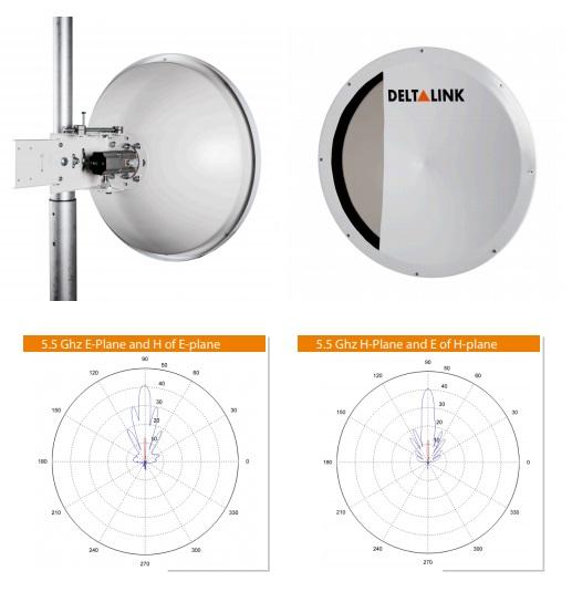 آنتن دیش 26Dbi Dual SHp دلتا لینک DeltaLink ANT-SHP5526N دارایقدرت آنتن 26Dbi است که به صورت Dual polar کار کرده و بر روی آن دو کانکتور Ntype Female تعبیه شده است تا بتوان به تجهیزات متصل نمود . فرکانس کاری این آنتن 4800 – 6100 MHz می باشد و انواع رادیوهای موجود در بازار را می توان به آن متصل نمود . زاویه دید این آنتن به میزان 7.5 درجه بوده و به دقت بالایی در نصب این آنتن برای ارتباطات نقطه به نقطه نیاز دارد این دیش به طور خالص از آلومینیوم ساخته شده و پایه های نگهدارنده نسبتا مناسبی برای آن طراحی شده است به طوری که در فضاهایی که دارای وزش باد زیاد است دوام خواهد آورد .