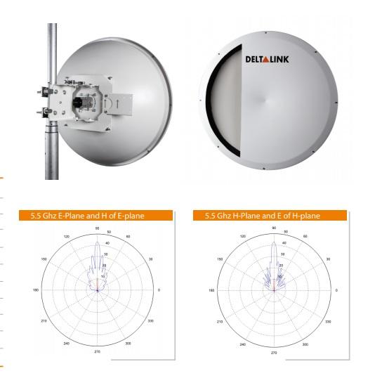 آنتن دیش 29Dbi Dual SHp دلتا لینک DeltaLink ANT-SHP5529Nدارایقدرت آنتن 29Dbi است که به صورت Dual polar کار کرده و بر روی آن دو کانکتور Ntype Female تعبیه شده است تا بتوان به تجهیزات متصل نمود . فرکانس کاری این آنتن 4800 – 6100 MHz می باشد و انواع رادیوهای موجود در بازار را می توان به آن متصل نمود . زاویه دید این آنتن به میزان 4 درجه بوده و به دقت بالایی در نصب این آنتن برای ارتباطات نقطه به نقطه نیاز دارد این دیش به طور خالص از آلومینیوم ساخته شده و پایه های نگهدارنده نسبتا مناسبی برای آن طراحی شده است به طوری که در فضاهایی که دارای وزش باد زیاد است دوام خواهد آورد .