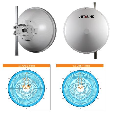 آنتن دیش 32Dbi Dual Hp دلتا لینک DeltaLink ANT-HP5532N دارایقدرت آنتن 32Dbi است که به صورت Dual polar کار کرده و بر روی آن دو کانکتور Ntype Female تعبیه شده است تا بتوان به تجهیزات متصل نمود . فرکانس کاری این آنتن 4800 – 6100 MHz می باشد و انواع رادیوهای موجود در بازار را می توان به آن متصل نمود . زاویه دید این آنتن به میزان 4 درجه بوده و به دقت بالایی در نصب این آنتن برای ارتباطات نقطه به نقطه نیاز ندارد این دیش به طور خالص از آلومینیوم ساخته شده و پایه های نگهدارنده نسبتا مناسبی برای آن طراحی شده است به طوری که در فضاهایی که دارای وزش باد زیاد است دوام خواهد آورد .