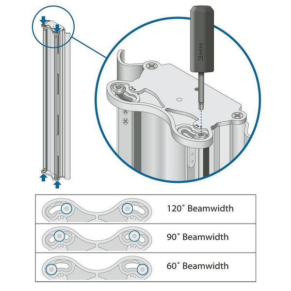 آنتن سکتور 60-90-120 درجه یوبیکیوتی UbiQuiti AM-V2G-Tiیکی از آنتنهای یوبیکوییتی است که به جهت استفاده در Base Station مورد استفاده قرار می گیرد و به کمک