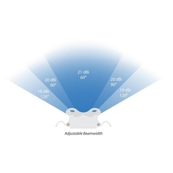 آنتن سکتور 60-90-120 درجه یوبیکیوتی UbiQuiti AM-V5G-Tiیکی از آنتنهای یوبیکوییتی است که به جهت استفاده در Base Station مورد استفاده قرار می گیرد و به کمک رادیوهایی