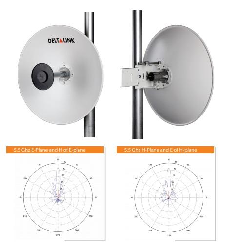 آنتن 27Dbi Dual دلتالینک DeltaLink ANT-5527Nبه طور خالص از آلومینیوم ساخته شده و پایه های نگهدارنده نسبتا مناسبی برای آن طراحی شده است به طوری که در فضاهایی که دارای وزش باد زیاد است دوام خواهد آورد . میزان قدرت آنتن 27Dbi است که به صورت Dual polar کار کرده و بر روی آن دو کانکتور Ntype Female تعبیه شده است تا بتوان به تجهیزات متصل نمود . زاویه دید این آنتن به میزان 5 درجه بوده و به دقت بالایی در نصب این آنتن برای ارتباطات نقطه به نقطه نیاز دارد .
