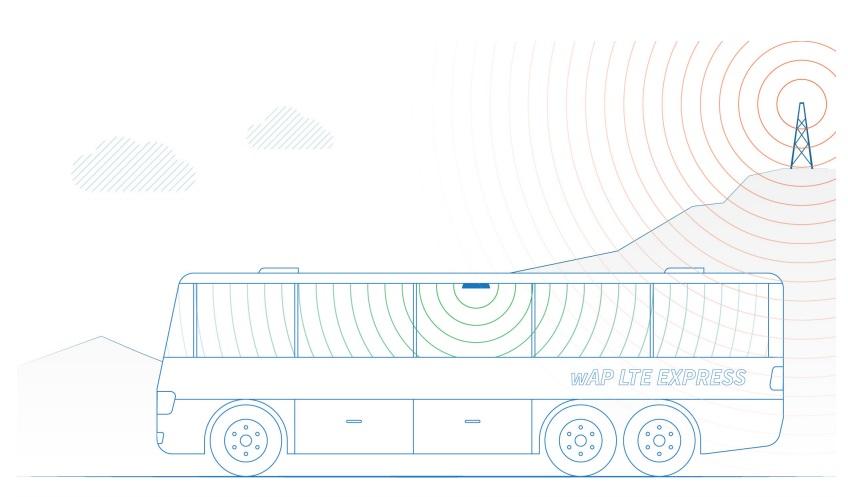 اکسس پوینت LTE میکروتیک Mikrotik wAP LTE kit تصویر 3