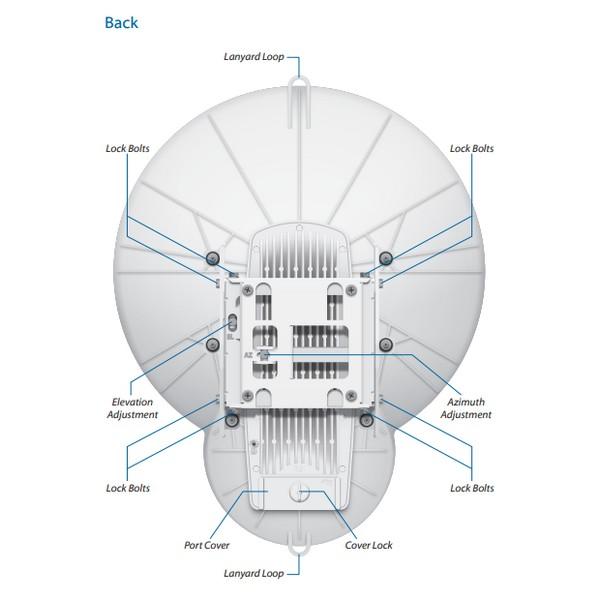 رادیو ایر فایبر 24 گیگا یوبیکوییتی Ubiquiti airFiber AF-24-HD با نام اختصاری AF24HD یکی دیگر از محصولات منحصر به فرد کمپانی یوبیکوییتی می باشد و می توان سری ایر فایبر را جزو برترین های Ubiquiti دانست