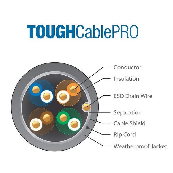 مشخصات کابل شبکه Cat5e یوبیکیوتی TOUGH Cable Pro