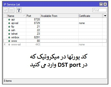 در Tab Action گزینه Drop را انتخاب می کنیم . در واقع به روتر گفتیم اگر پکتی از هر نتورکی به جز 20 با پروتکل TCP ، درخواست پورت 8291 ( پورت winbox ) را داشت آن را Drop کن . برای دسترسی به کد پورتها می توانید به قسمت IP و بعد به Services مراجعه نمائید .