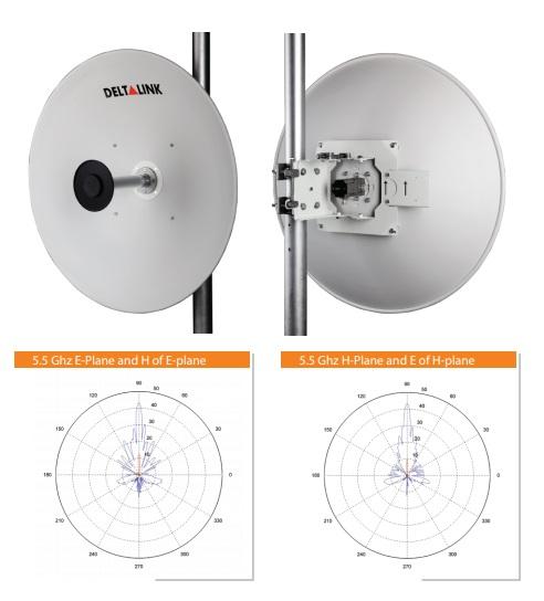 مشخصات آنتن دیش 31Dbi Dual دلتالینک ANT-5531N