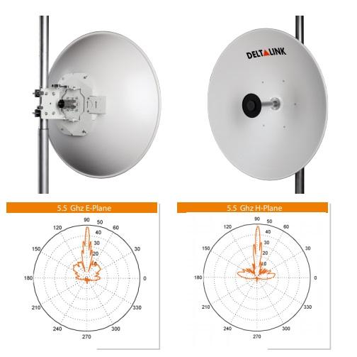 مشخصات آنتن دیش 33Dbi Dual دلتالینک ANT-5533N