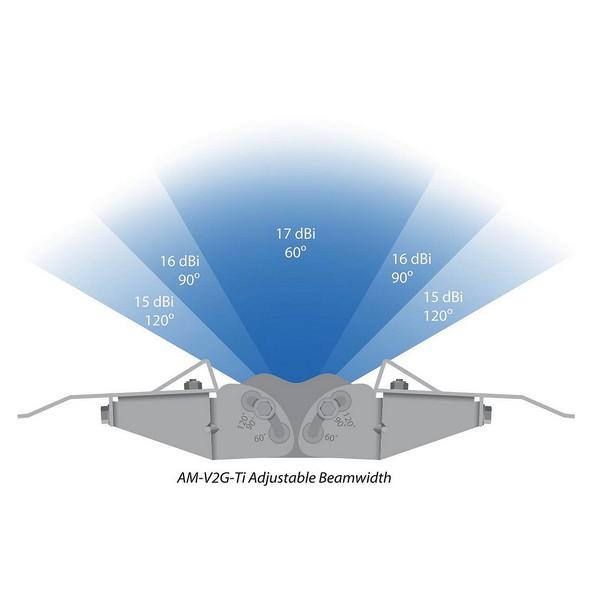 آنتن سکتور زاویه متغیر یوبیکیوتی UbiQuiti AM-M-V5G-Ti تصویر 3