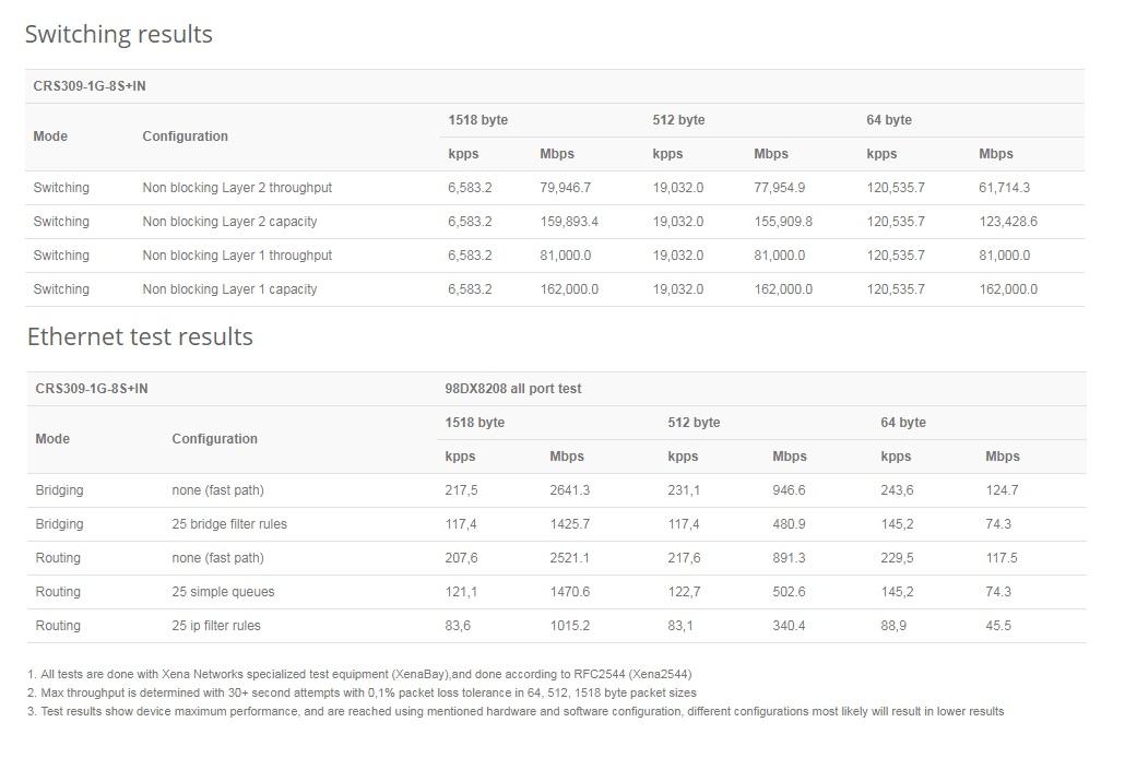 روتر سوئیچ میکروتیک CRS309-1G-8S+IN تصویر 2