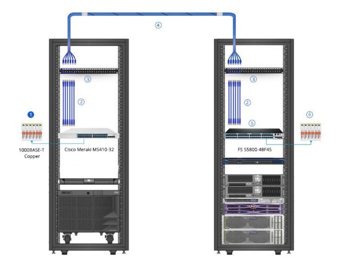 مشخصات ماژول سیسکو Cisco GLC-T